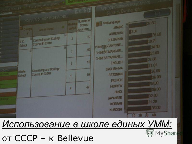 Использование в школе единых УММ: от СССР – к Bellevue