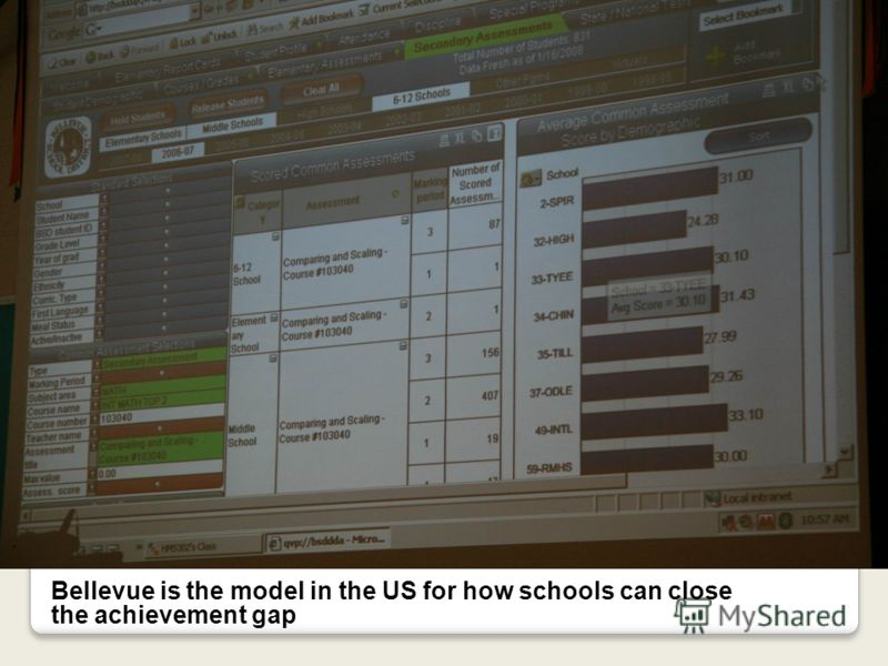Bellevue is the model in the US for how schools can close the achievement gap