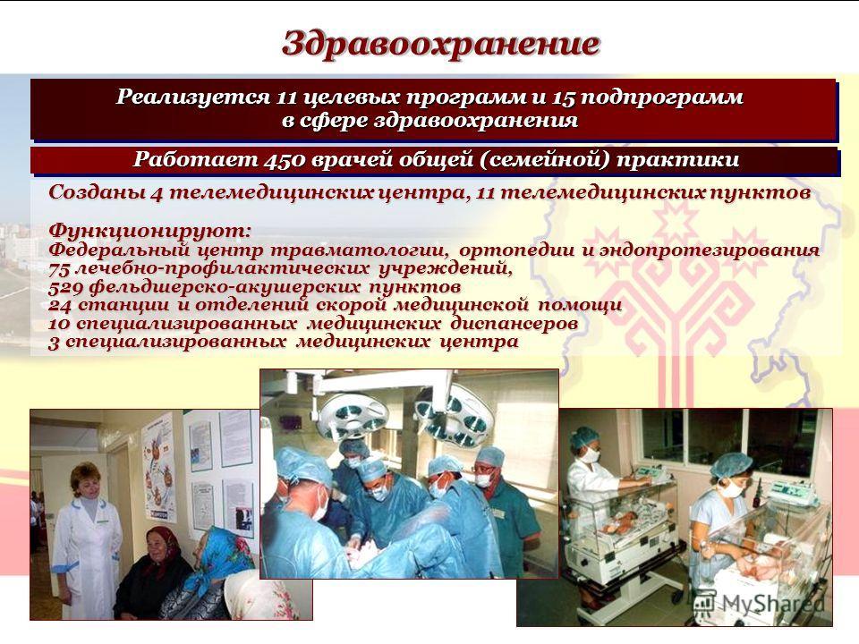 Здравоохранение Здравоохранение Реализуется 11 целевых программ и 15 подпрограмм в сфере здравоохранения Реализуется 11 целевых программ и 15 подпрограмм в сфере здравоохранения Работает 450 врачей общей (семейной) практики Созданы 4 телемедицинских