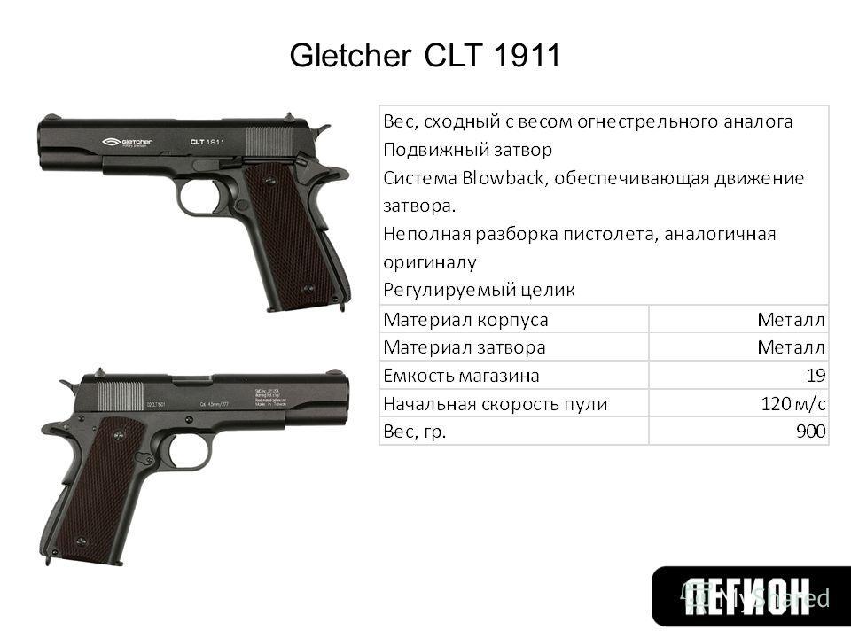 Gletcher CLT 1911