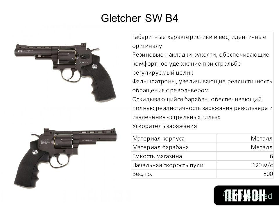 Gletcher SW B4