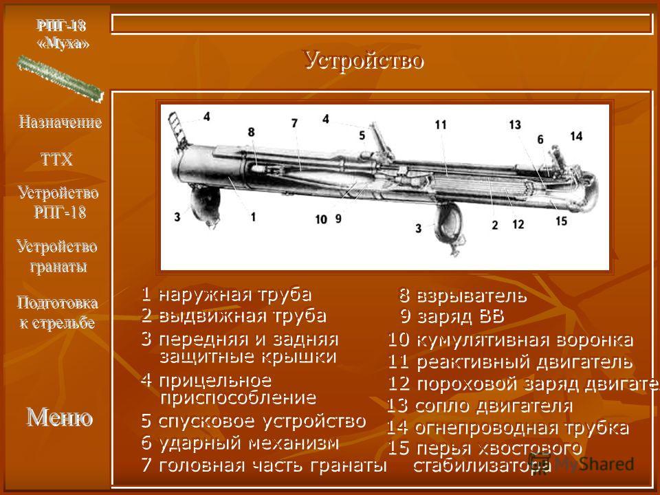 Меню РПГ-18 «Муха» РПГ-18 «Муха» Устройство 1 наружная труба 1 наружная труба 2 выдвижная труба 2 выдвижная труба 3 передняя и задняя защитные крышки 3 передняя и задняя защитные крышки 4 прицельное приспособление 4 прицельное приспособление 5 спуско