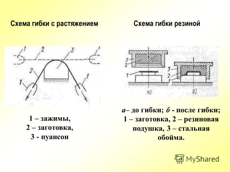 При малых радиусах гибки при штамповке возможно образование трещин или разрывов заготовки. Поэтому установлены ориентировочные значения минимально допустимых радиусов гибки (в долях от толщины материала S)