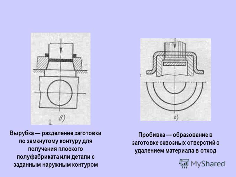 Разделительные операции Отрезка полное отделение части заготовки по незамкнутому контуру Разрезка разделение заготовки на части по незамкнутому контуру