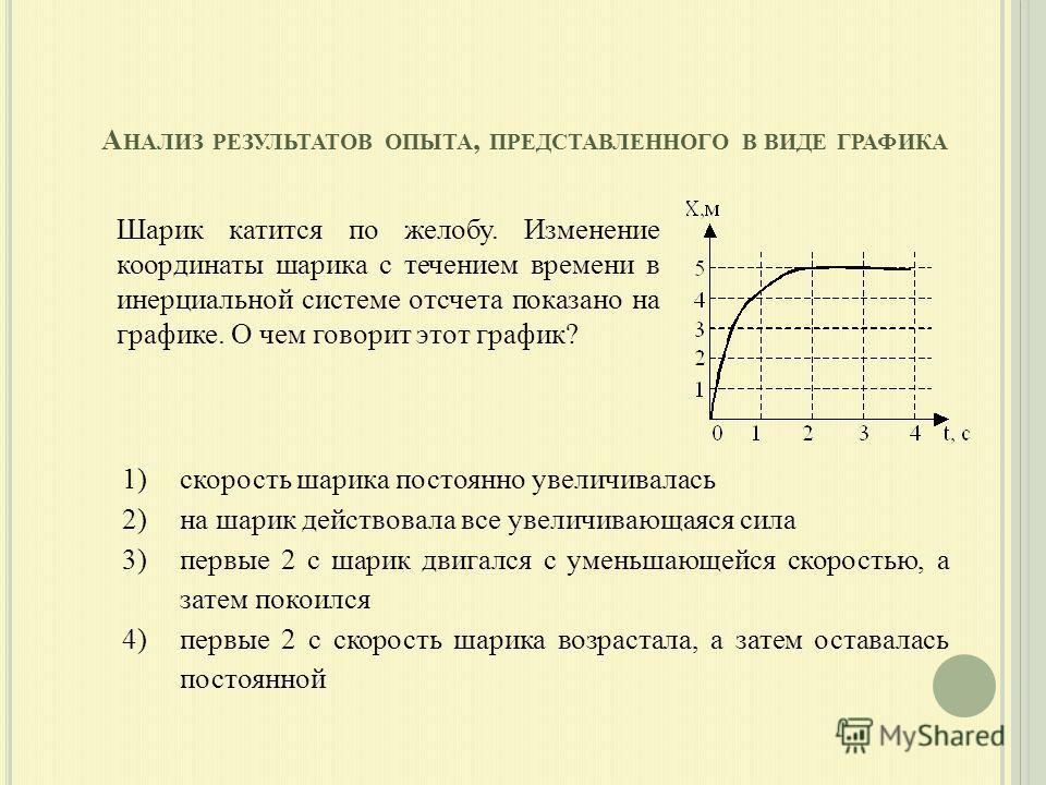 А НАЛИЗ РЕЗУЛЬТАТОВ ОПЫТА, ПРЕДСТАВЛЕННОГО В ВИДЕ ГРАФИКА 1)скорость шарика постоянно увеличивалась 2)на шарик действовала все увеличивающаяся сила 3) первые 2 с шарик двигался с уменьшающейся скоростью, а затем покоился 4)первые 2 с скорость шарика