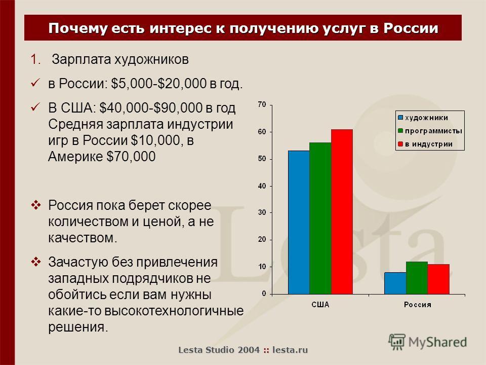 Lesta Studio 2004 :: lesta.ru Почему есть интерес к получению услуг в России 1. Зарплата художников в России: $5,000-$20,000 в год. В США: $40,000-$90,000 в год Средняя зарплата индустрии игр в России $10,000, в Америке $70,000 Россия пока берет скор