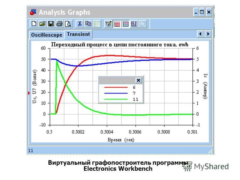 Виртуальная модель цепи, реализованная в среде Electronics Workbench
