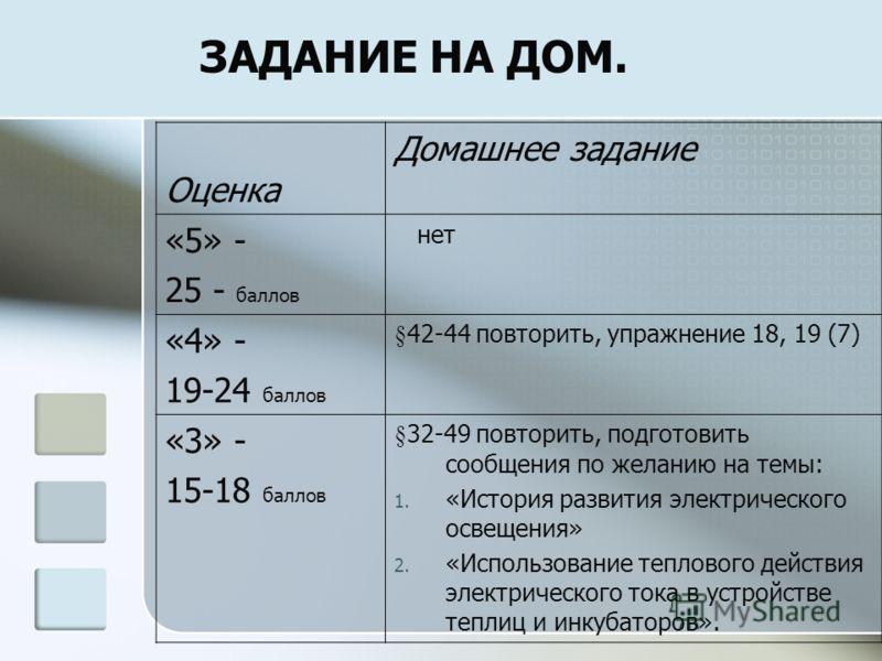 ЗАДАНИЕ НА ДОМ. Оценка Домашнее задание «5» - 25 - баллов нет «4» - 19-24 баллов §42-44 повторить, упражнение 18, 19 (7) «3» - 15-18 баллов §32-49 повторить, подготовить сообщения по желанию на темы: 1. «История развития электрического освещения» 2.