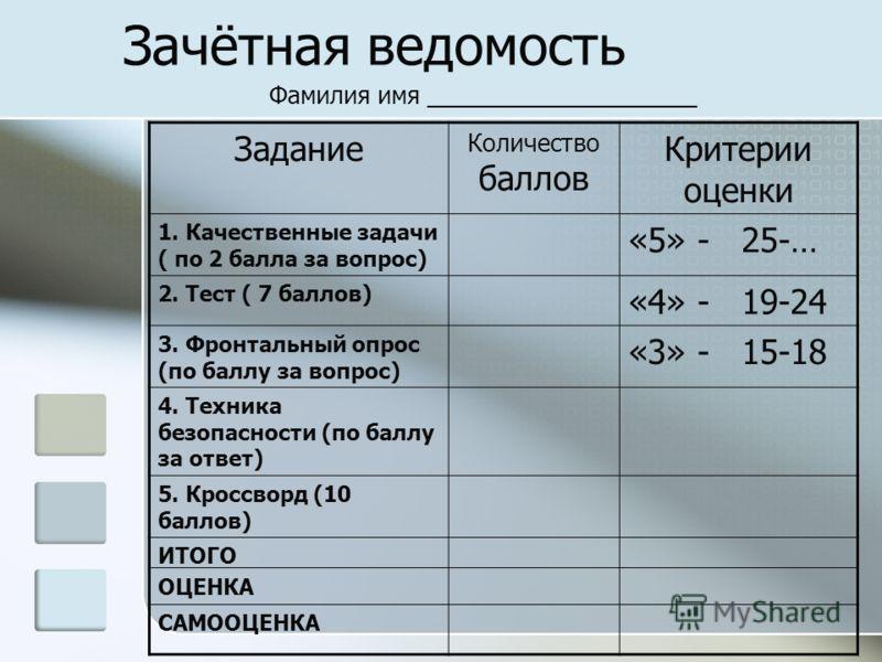 Зачётная ведомость Фамилия имя ____________________ Задание Количество баллов Критерии оценки 1. Качественные задачи ( по 2 балла за вопрос) «5» - 25-… 2. Тест ( 7 баллов) «4» - 19-24 3. Фронтальный опрос (по баллу за вопрос) «3» - 15-18 4. Техника б