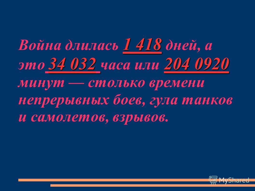 1 418 34 032 204 0920 Война длилась 1 418 дней, а это 34 032 часа или 204 0920 минут столько времени непрерывных боев, гула танков и самолетов, взрывов.