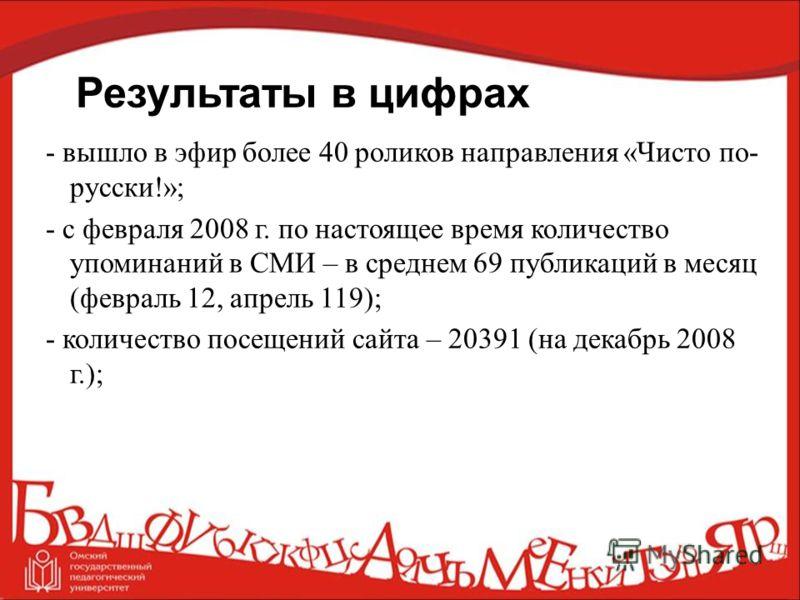 - вышло в эфир более 40 роликов направления «Чисто по- русски!»; - с февраля 2008 г. по настоящее время количество упоминаний в СМИ – в среднем 69 публикаций в месяц (февраль 12, апрель 119); - количество посещений сайта – 20391 (на декабрь 2008 г.);