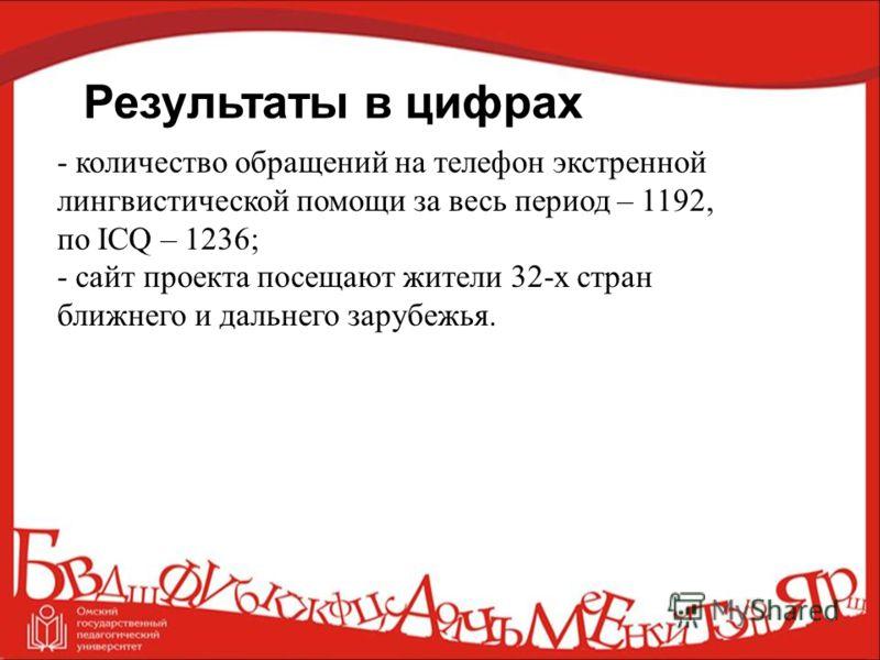 - количество обращений на телефон экстренной лингвистической помощи за весь период – 1192, по ICQ – 1236; - сайт проекта посещают жители 32-х стран ближнего и дальнего зарубежья.