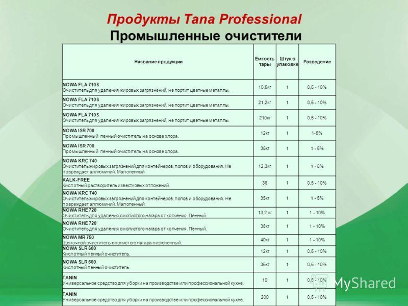 7 Продукты Tana Professional Промышленные очистители Название продукции Емкость тары Штук в упаковке Разведение NOWA FLA 710S Очиститель для удаления жировых загрязнений, не портит цветные металлы. 10,5кг10,5 - 10% NOWA FLA 710S Очиститель для удален