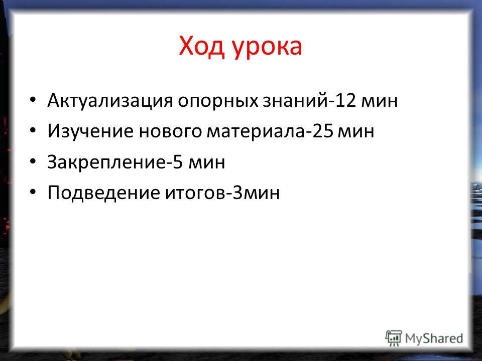 Ход урока Актуализация опорных знаний-12 мин Изучение нового материала-25 мин Закрепление-5 мин Подведение итогов-3мин