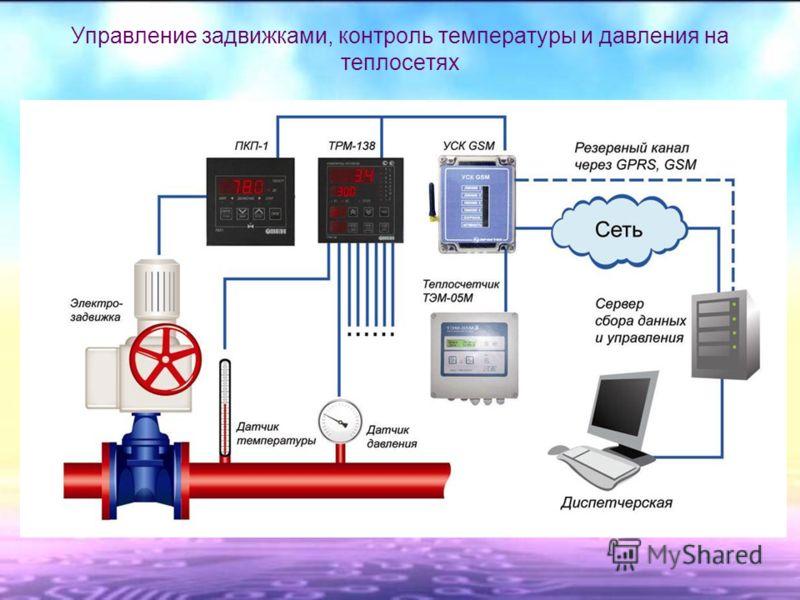 Управление задвижками, контроль температуры и давления на теплосетях