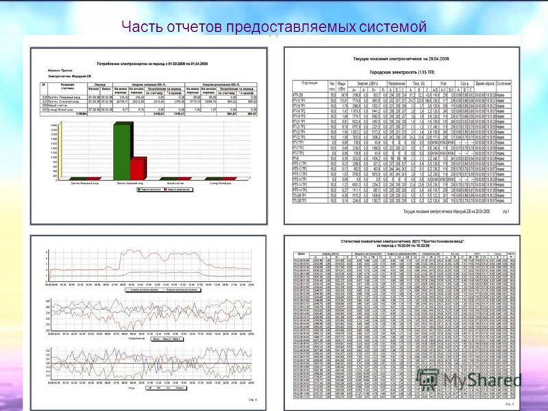 Часть отчетов предоставляемых системой