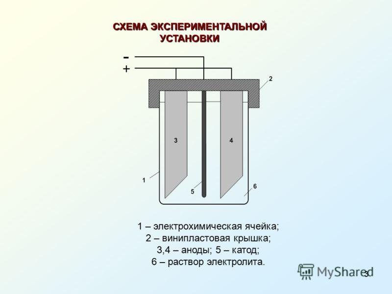 3 1 – электрохимическая ячейка; 2 – винипластовая крышка; 3,4 – аноды; 5 – катод; 6 – раствор электролита. СХЕМА ЭКСПЕРИМЕНТАЛЬНОЙ УСТАНОВКИ
