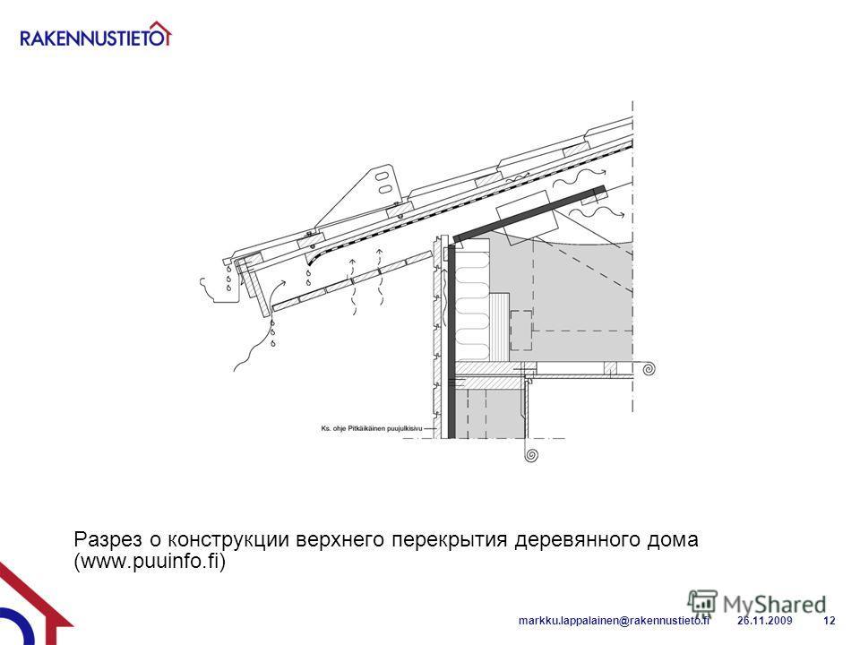 Разрез о конструкции верхнего перекрытия деревянного дома (www.puuinfo.fi) 26.11.2009markku.lappalainen@rakennustieto.fi12