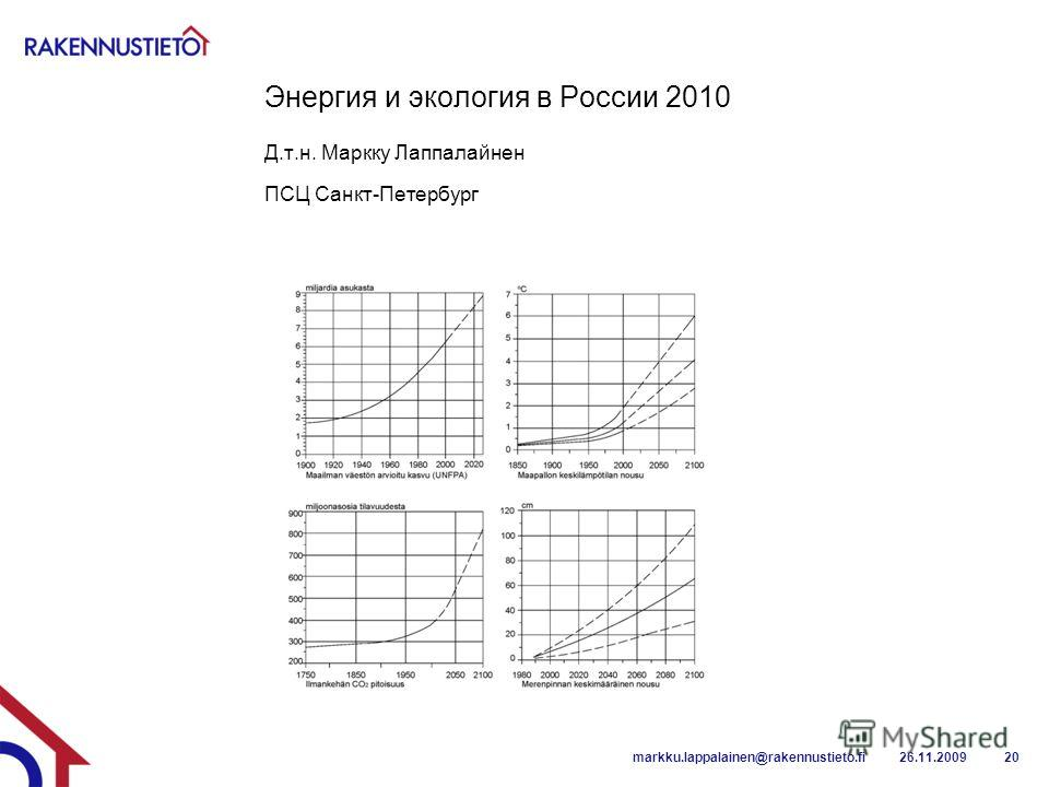 Энергия и экология в России 2010 Д.т.н. Маркку Лаппалайнен ПСЦ Санкт-Петербург 26.11.2009markku.lappalainen@rakennustieto.fi20