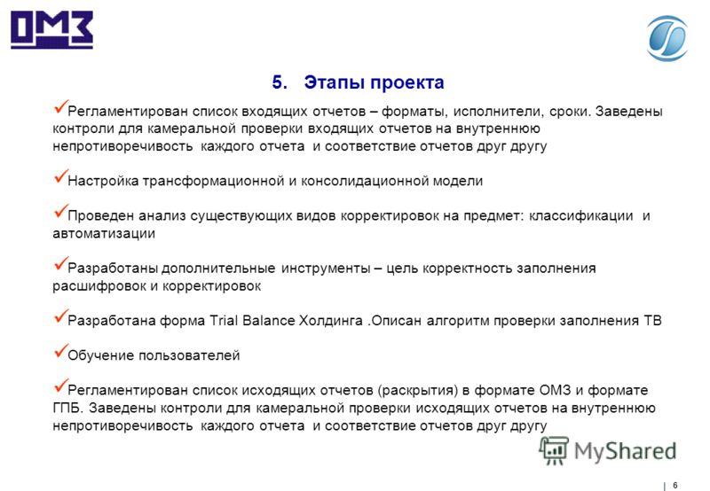 6 5. Этапы проекта Регламентирован список входящих отчетов – форматы, исполнители, сроки. Заведены контроли для камеральной проверки входящих отчетов на внутреннюю непротиворечивость каждого отчета и соответствие отчетов друг другу Настройка трансфор