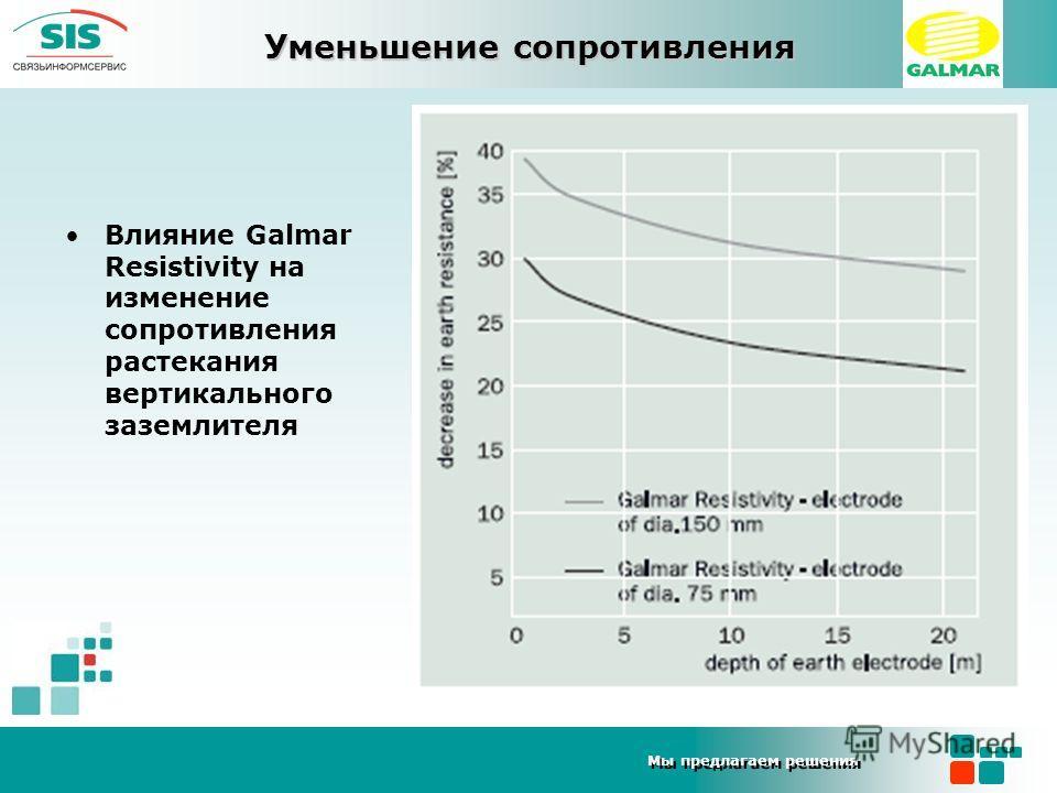 Мы предлагаем решения Уменьшение сопротивления Влияние Galmar Resistivity на изменение сопротивления растекания вертикального заземлителя