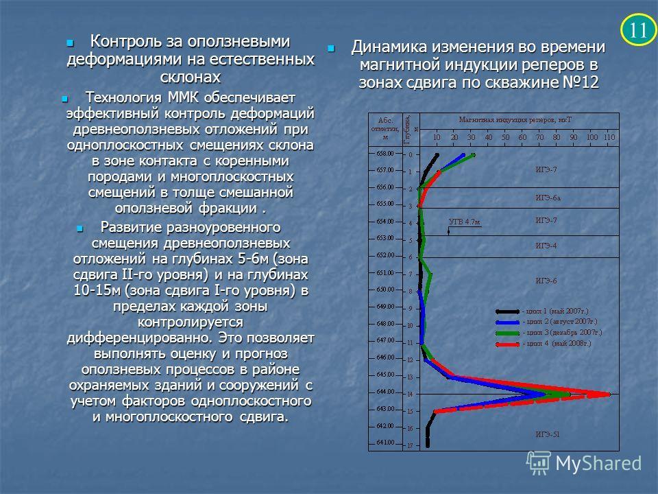 Контроль за оползневыми деформациями на естественных склонах Контроль за оползневыми деформациями на естественных склонах Технология ММК обеспечивает эффективный контроль деформаций древнеоползневых отложений при одноплоскостных смещениях склона в зо