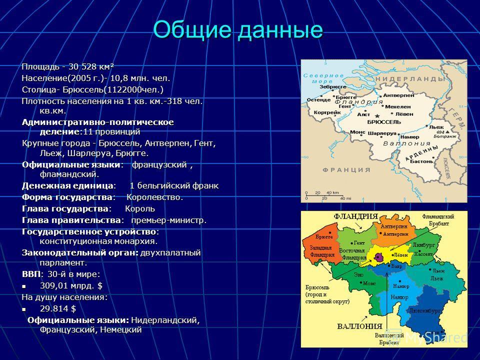Общие данные Площадь - 30 528 км² Население(2005 г.)- 10,8 млн. чел. Столица- Брюссель(1122000чел.) Плотность населения на 1 кв. км.-318 чел. кв.км. Административно-политическое деление:11 провинций Крупные города - Брюссель, Антверпен, Гент, Льеж, Ш