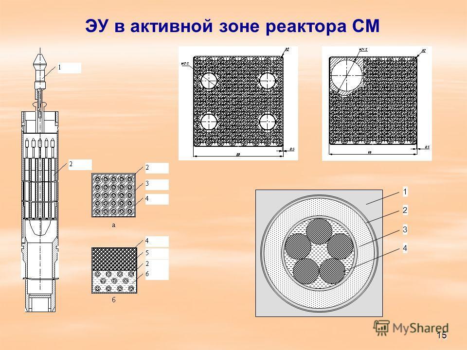 ЭУ в активной зоне реактора СМ 2 1 3 4 15