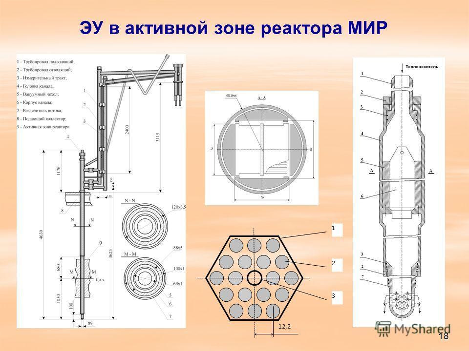 ЭУ в активной зоне реактора МИР 1 2 3 12,2 18