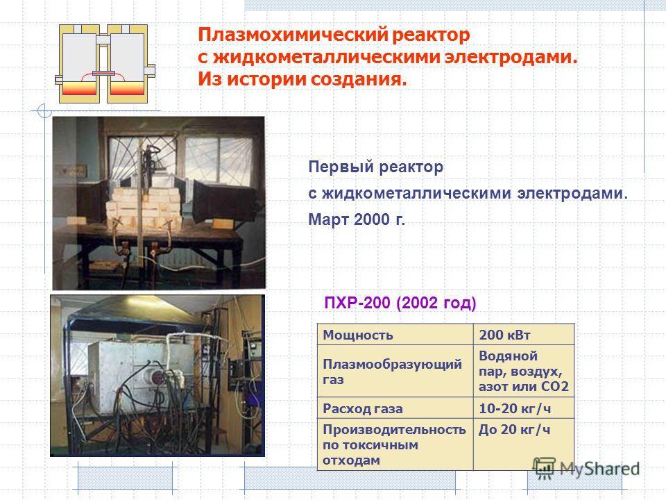 Первый реактор с жидкометаллическими электродами. Март 2000 г. Мощность200 кВт Плазмообразующий газ Водяной пар, воздух, азот или CO2 Расход газа 10-20 кг/ч Производительность по токсичным отходам До 20 кг/ч ПХР-200 (2002 год) Плазмохимический реакто