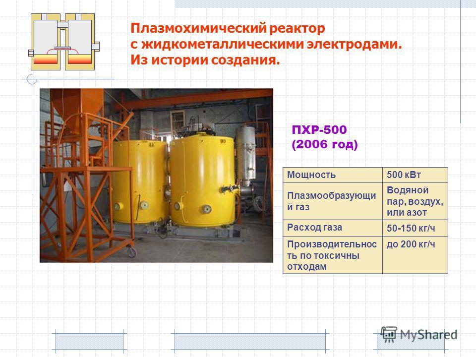ПХР-500 (2006 год) Мощность500 кВт Плазмообразующи й газ Водяной пар, воздух, или азот Расход газа 50-150 кг/ч Производительнос ть по токсичны отходам до 200 кг/ч Плазмохимический реактор с жидкометаллическими электродами. Из истории создания.
