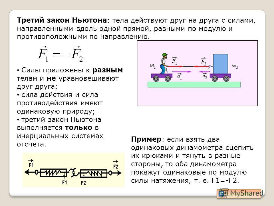 Третий закон Ньютона: тела действуют друг на друга с силами, направленными вдоль одной прямой, равными по модулю и противоположными по направлению. Силы приложены к разным телам и не уравновешивают друг друга; сила действия и сила противодействия име