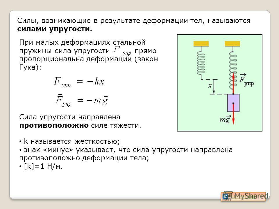 Силы, возникающие в результате деформации тел, называются силами упругости. При малых деформациях стальной пружины сила упругости прямо пропорциональна деформации (закон Гука): Сила упругости направлена противоположно силе тяжести. k называется жестк