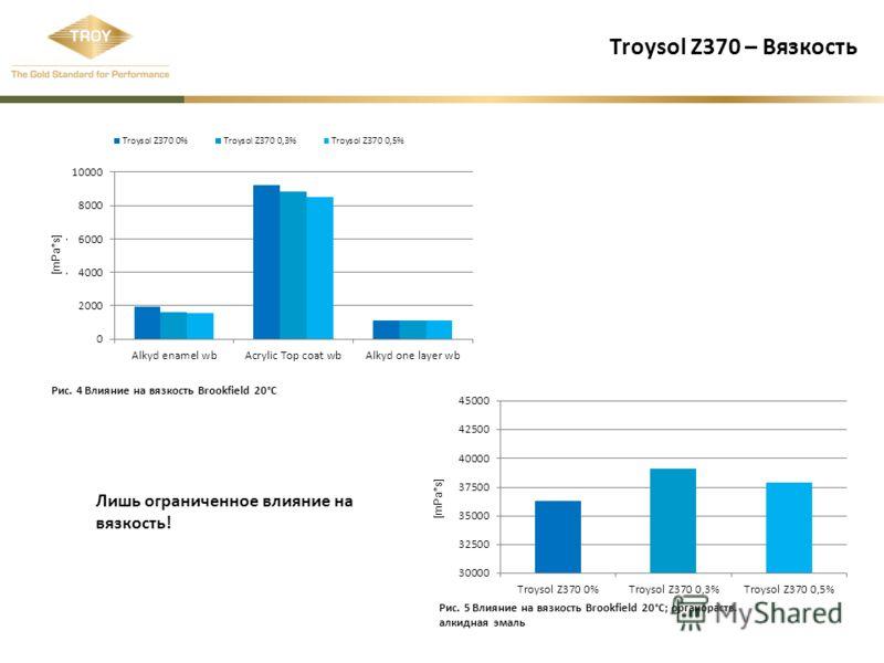 Troysol Z370 – Вязкость [mPa*s] Лишь ограниченное влияние на вязкость!