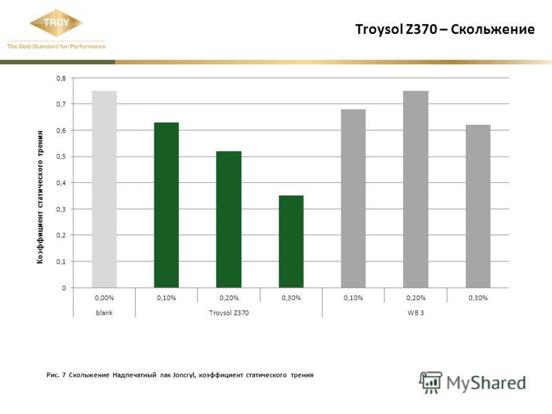 Troysol Z370 – Скольжение Коэффициент статического трения