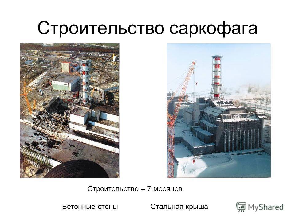 Строительство саркофага Строительство – 7 месяцев Бетонные стеныСтальная крыша