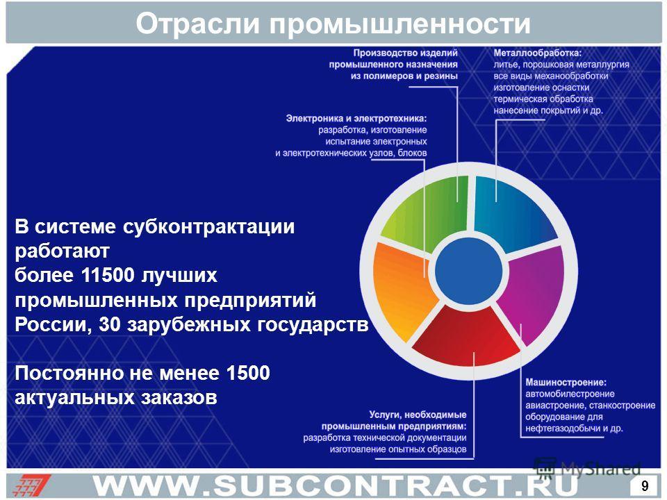 Отрасли промышленности В системе субконтрактации работают более 11500 лучших промышленных предприятий России, 30 зарубежных государств Постоянно не менее 1500 актуальных заказов 9