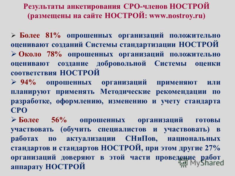 Результаты анкетирования СРО-членов НОСТРОЙ (размещены на сайте НОСТРОЙ: www.nostroy.ru) Более 81% опрошенных организаций положительно оценивают созданий Системы стандартизации НОСТРОЙ Около 78% опрошенных организаций положительно оценивают создание
