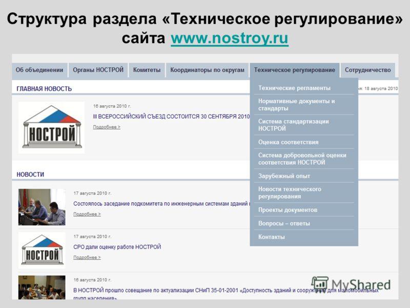 Структура раздела «Техническое регулирование» сайта www.nostroy.ruwww.nostroy.ru
