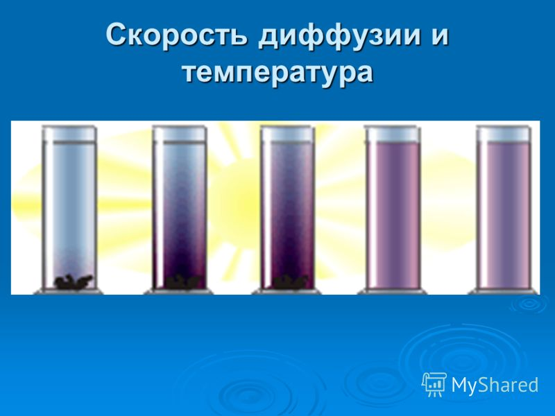 Скорость диффузии и температура