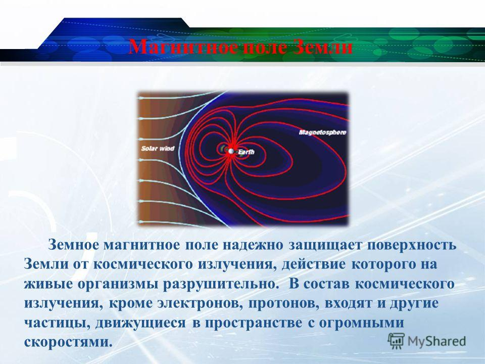 Магнитное поле Земли Земное магнитное поле надежно защищает поверхность Земли от космического излучения, действие которого на живые организмы разрушительно. В состав космического излучения, кроме электронов, протонов, входят и другие частицы, движущи
