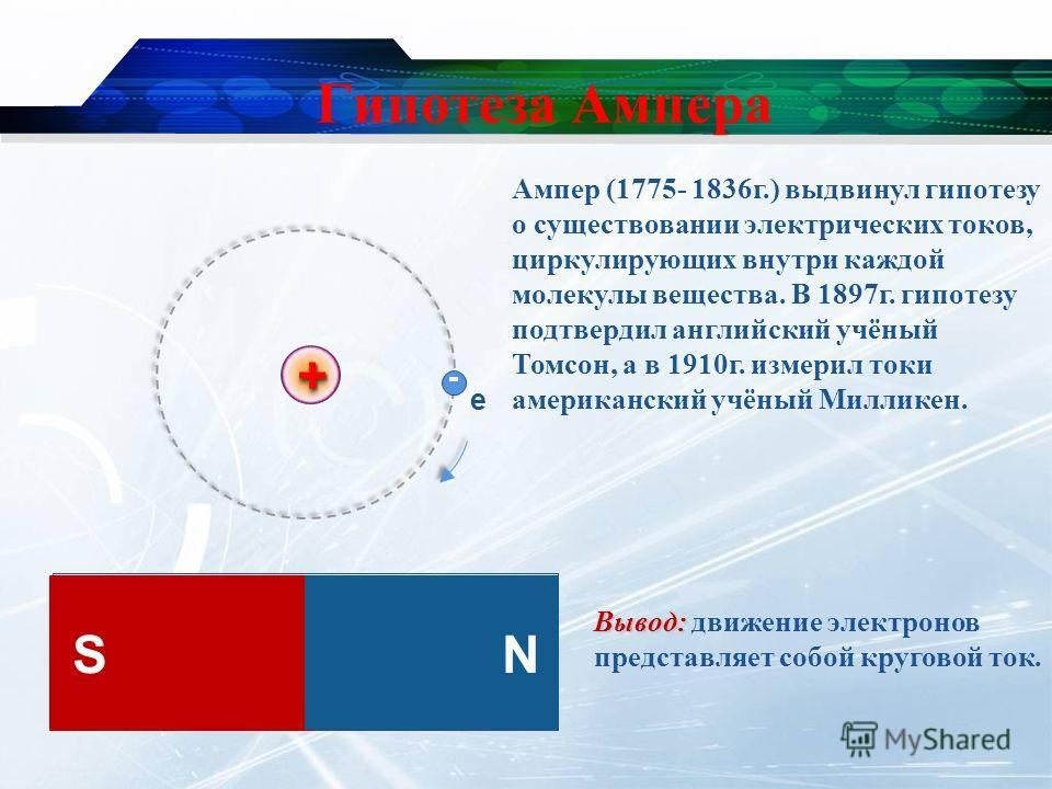 Гипотеза Ампера ++ е - SN Вывод: Вывод: движение электронов представляет собой круговой ток. Ампер (1775- 1836г.) выдвинул гипотезу о существовании электрических токов, циркулирующих внутри каждой молекулы вещества. В 1897г. гипотезу подтвердил англи