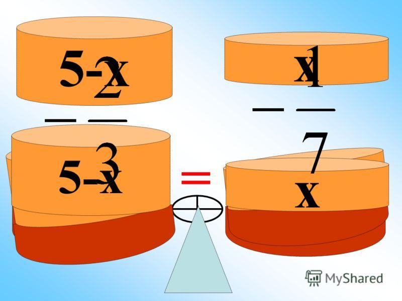 x (5–x)