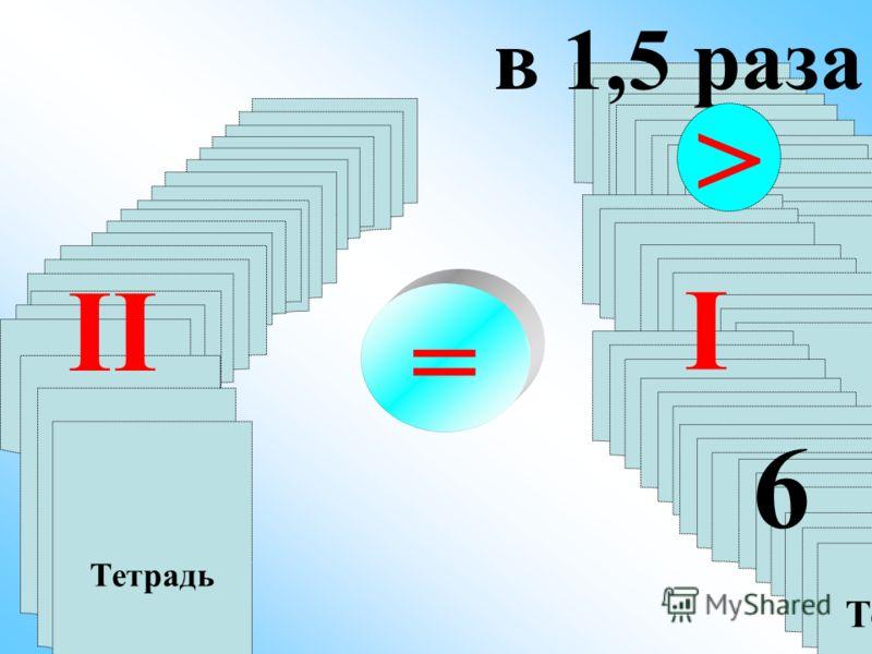 I число на 10% меньше II I число на 10% больше II Сумма I и II чисел равна 135 Разность I и II чисел равна 14 0,9х х х 1,1х х 135-х х+14 х х-14