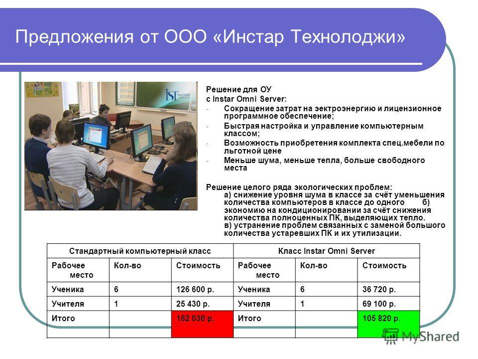 Предложения от ООО «Инстар Технолоджи» Решение для ОУ с Instar Omni Server: - Сокращение затрат на эектроэнергию и лицензионное программное обеспечение; - Быстрая настройка и управление компьютерным классом; - Возможность приобретения комплекта спец.