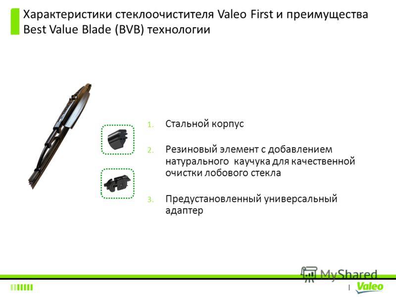 I Характеристики стеклоочистителя Valeo First и преимущества Best Value Blade (BVB) технологии 1. Стальной корпус 2. Резиновый элемент с добавлением натурального каучука для качественной очистки лобового стекла 3. Предустановленный универсальный адап