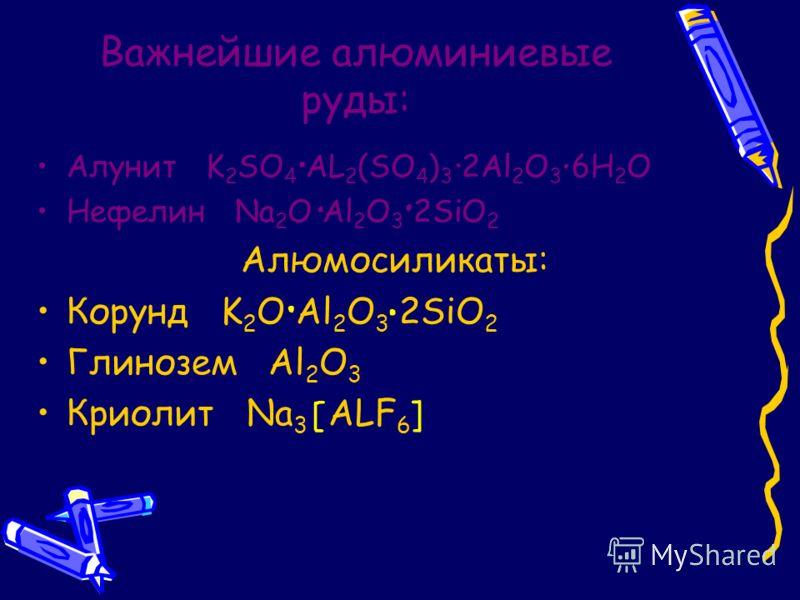 Важнейшие алюминиевые руды: Алунит K 2 SO 4 AL 2 (SO 4 ) 3 2Al 2 O 3 6H 2 O Нефелин Na 2 O Al 2 O 3 2SiO 2 Алюмосиликаты: Корунд K 2 O Al 2 O 3 2SiO 2 Глинозем Al 2 O 3 Криолит Na 3 ALF 6
