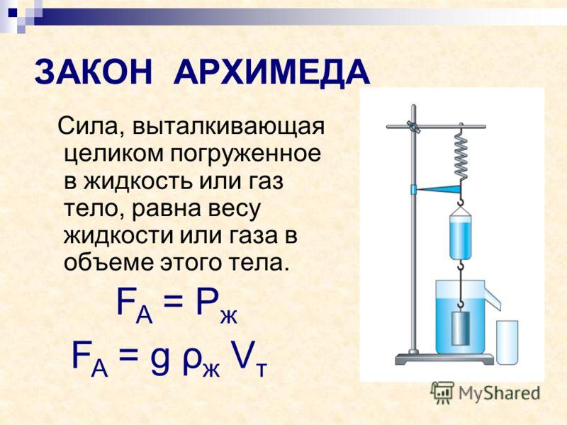 ЗАКОН АРХИМЕДА Сила, выталкивающая целиком погруженное в жидкость или газ тело, равна весу жидкости или газа в объеме этого тела. F A = Р ж F A = g ρ ж V т