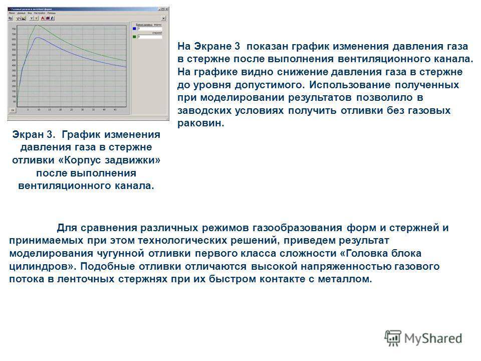 Экран 3. График изменения давления газа в стержне отливки «Корпус задвижки» после выполнения вентиляционного канала. На Экране 3 показан график изменения давления газа в стержне после выполнения вентиляционного канала. На графике видно снижение давле