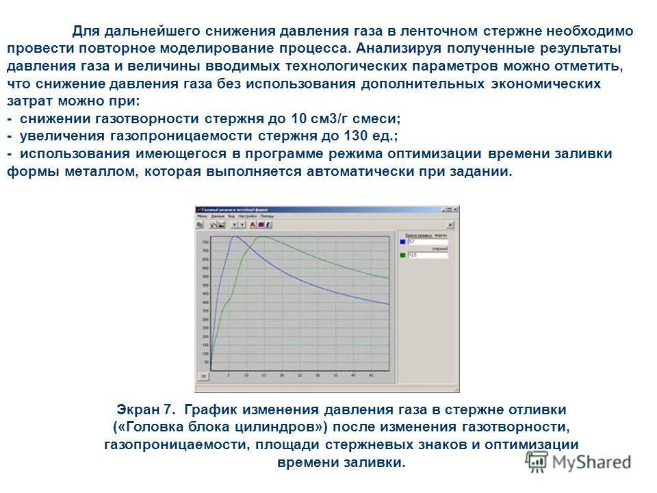 Экран 7. График изменения давления газа в стержне отливки («Головка блока цилиндров») после изменения газотворности, газопроницаемости, площади стержневых знаков и оптимизации времени заливки. Для дальнейшего снижения давления газа в ленточном стержн